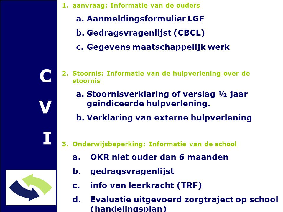 C V I Aanmeldingsformulier LGF Gedragsvragenlijst (CBCL)