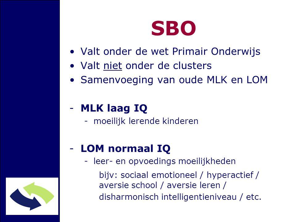 SBO Valt onder de wet Primair Onderwijs Valt niet onder de clusters