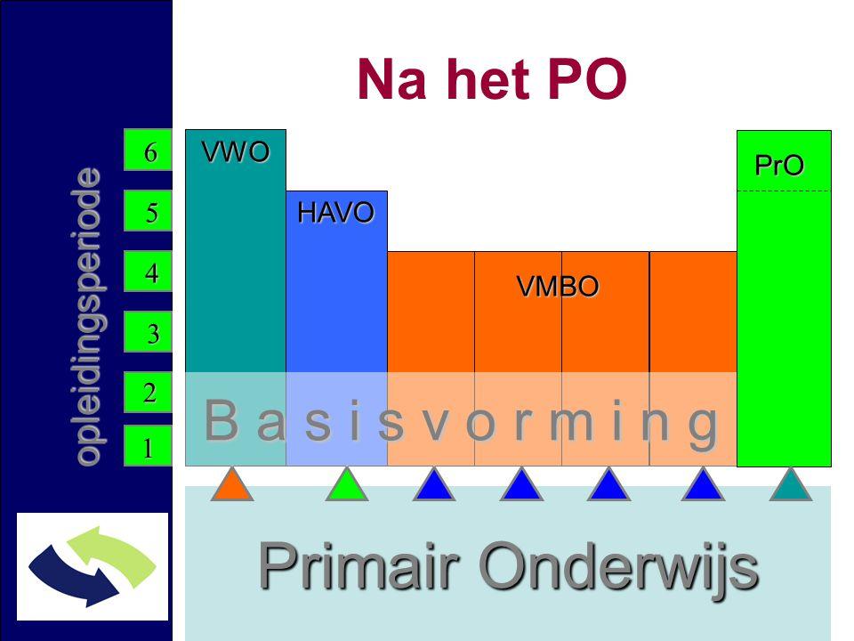 Primair Onderwijs Na het PO B a s i s v o r m i n g opleidingsperiode