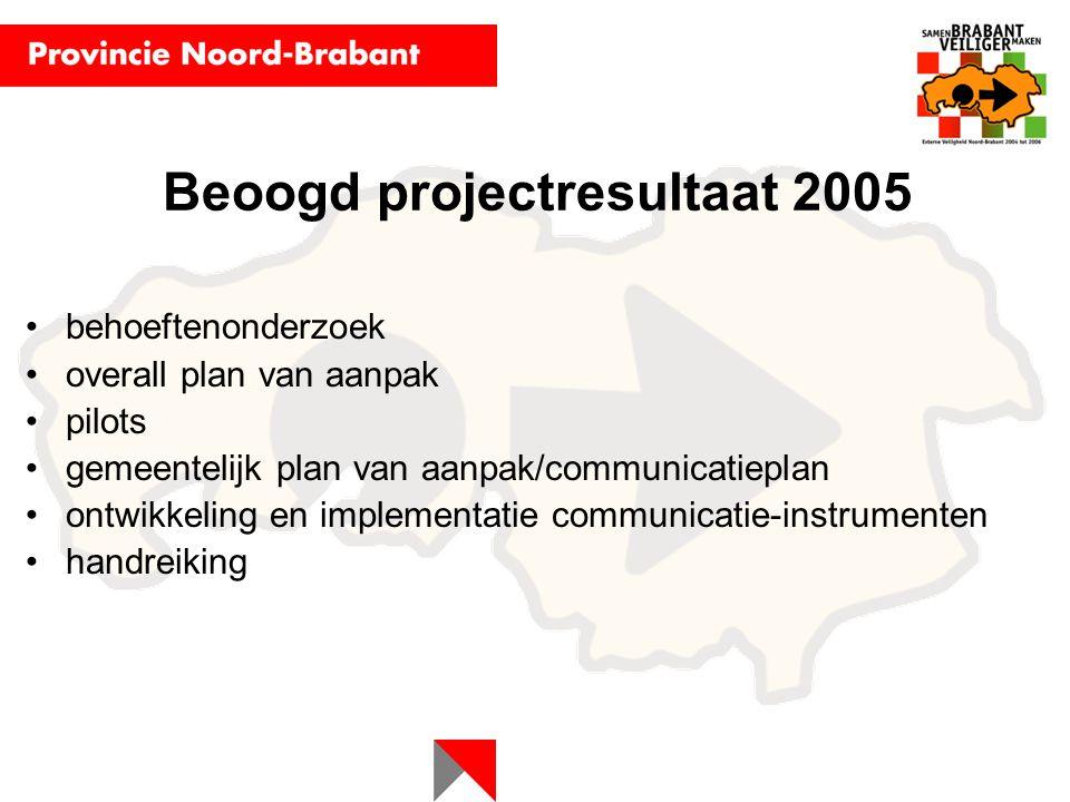Beoogd projectresultaat 2005