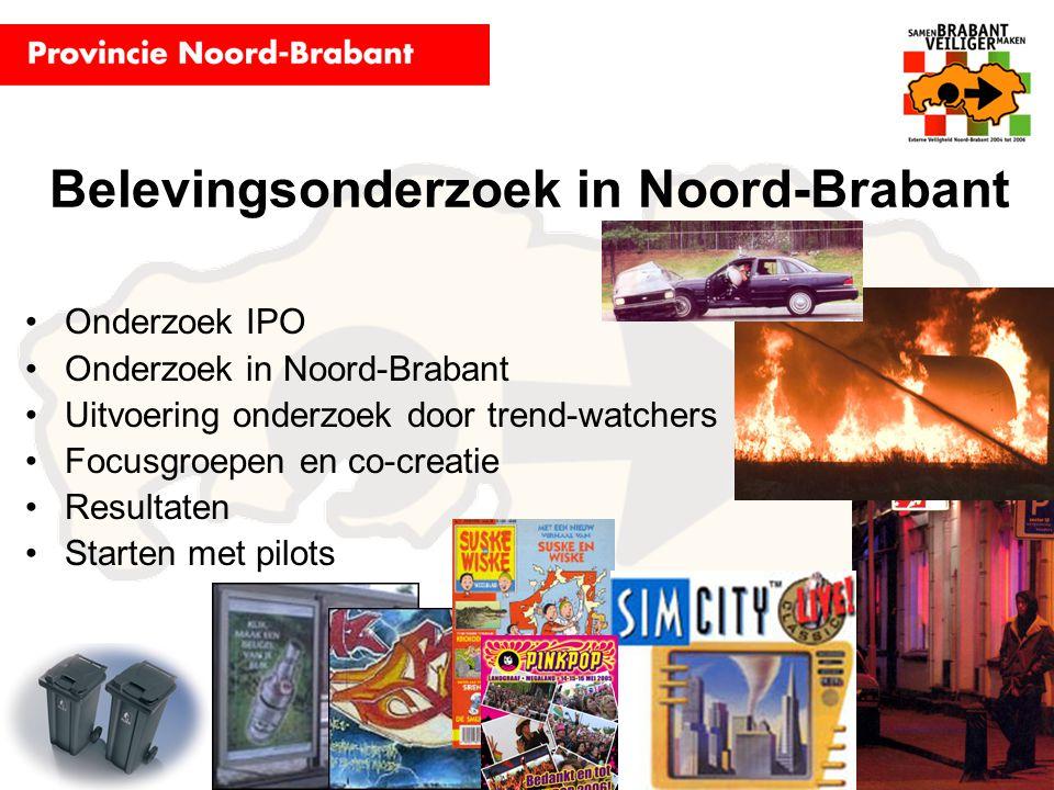 Belevingsonderzoek in Noord-Brabant