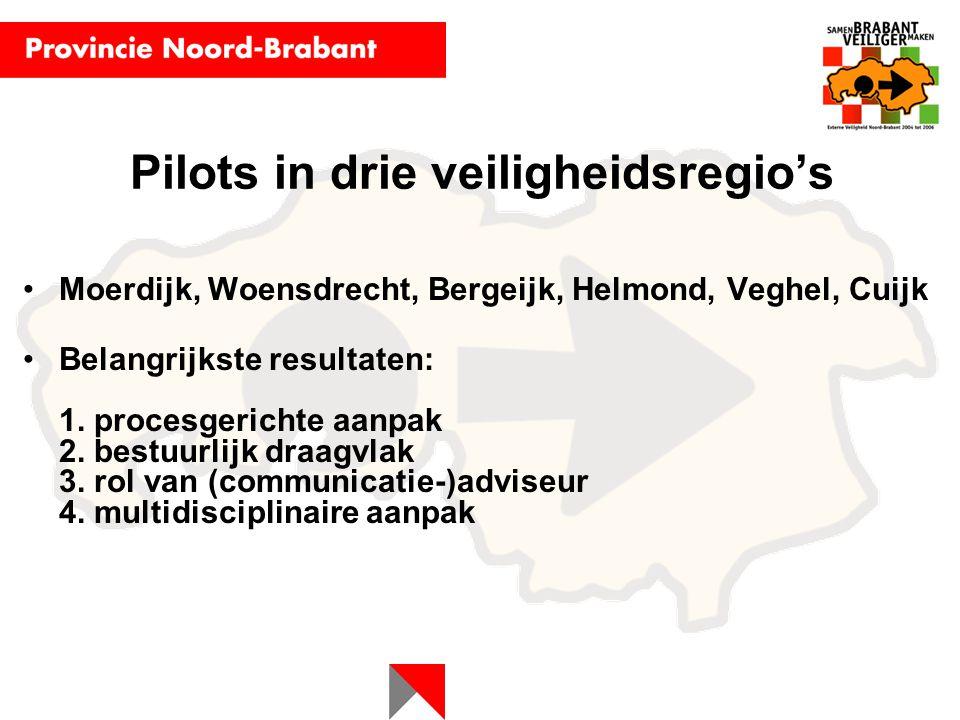 Pilots in drie veiligheidsregio's