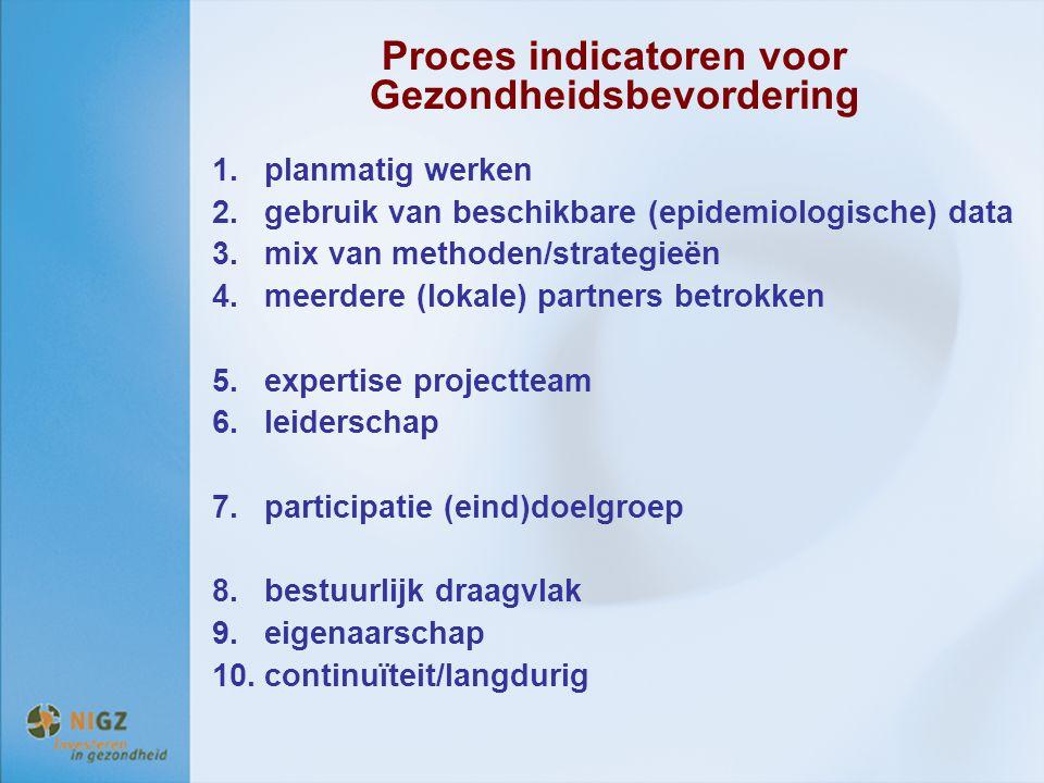 Proces indicatoren voor Gezondheidsbevordering
