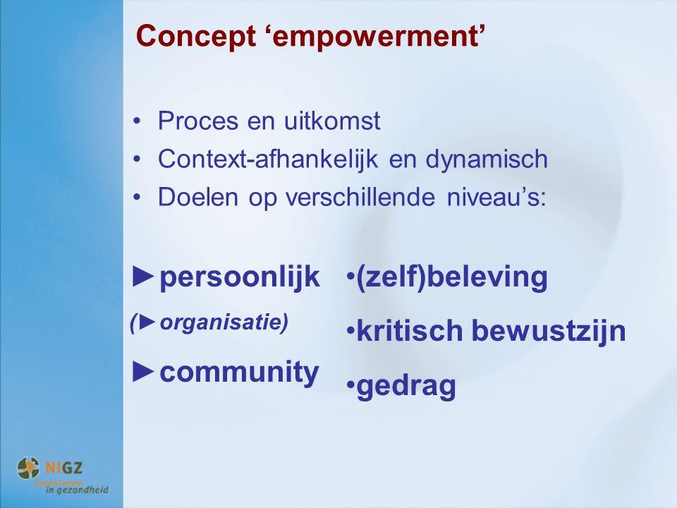 Concept 'empowerment'
