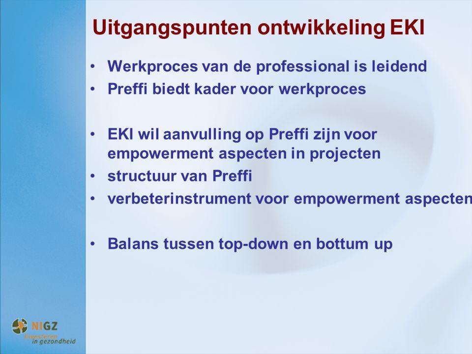 Uitgangspunten ontwikkeling EKI