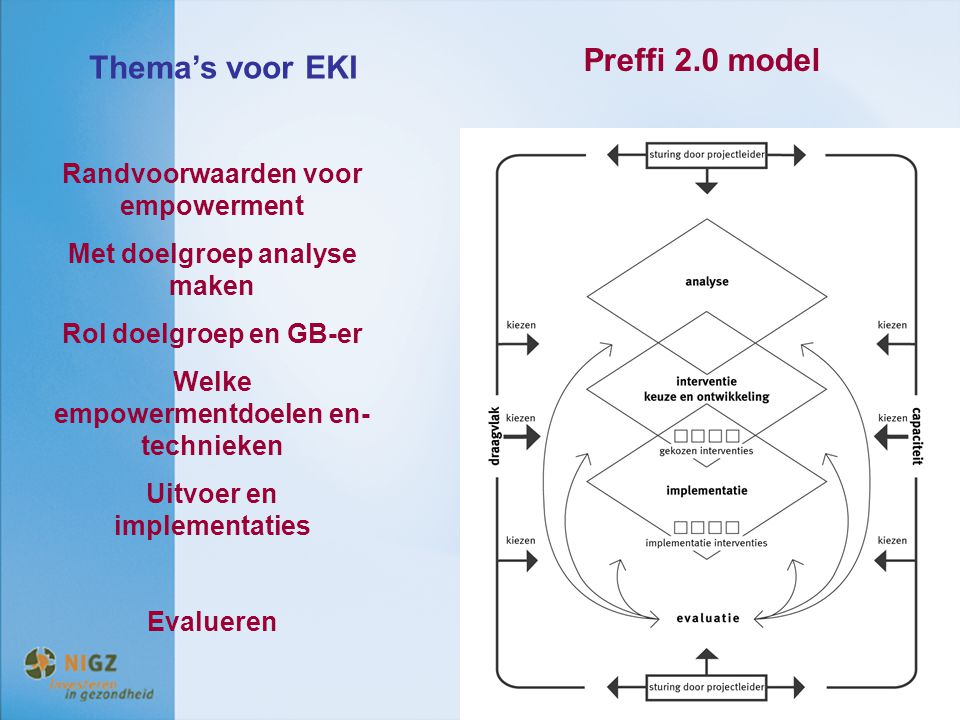 Preffi 2.0 model Thema's voor EKI
