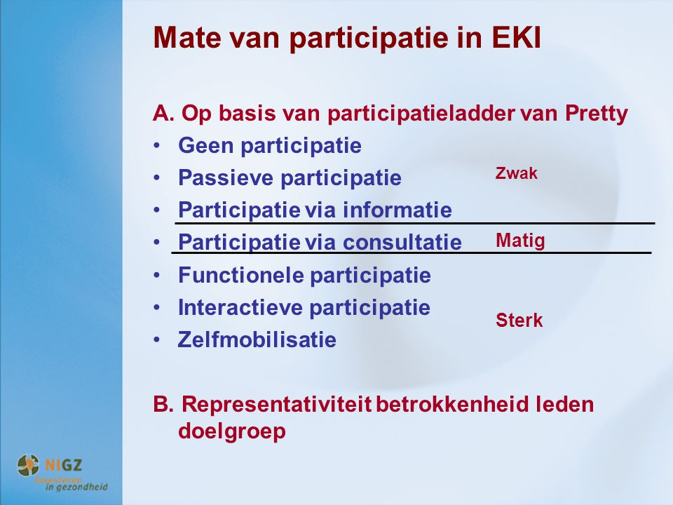 Mate van participatie in EKI