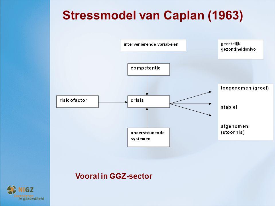 Stressmodel van Caplan (1963)