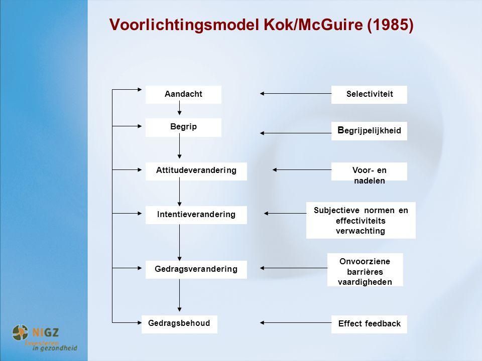 Voorlichtingsmodel Kok/McGuire (1985)