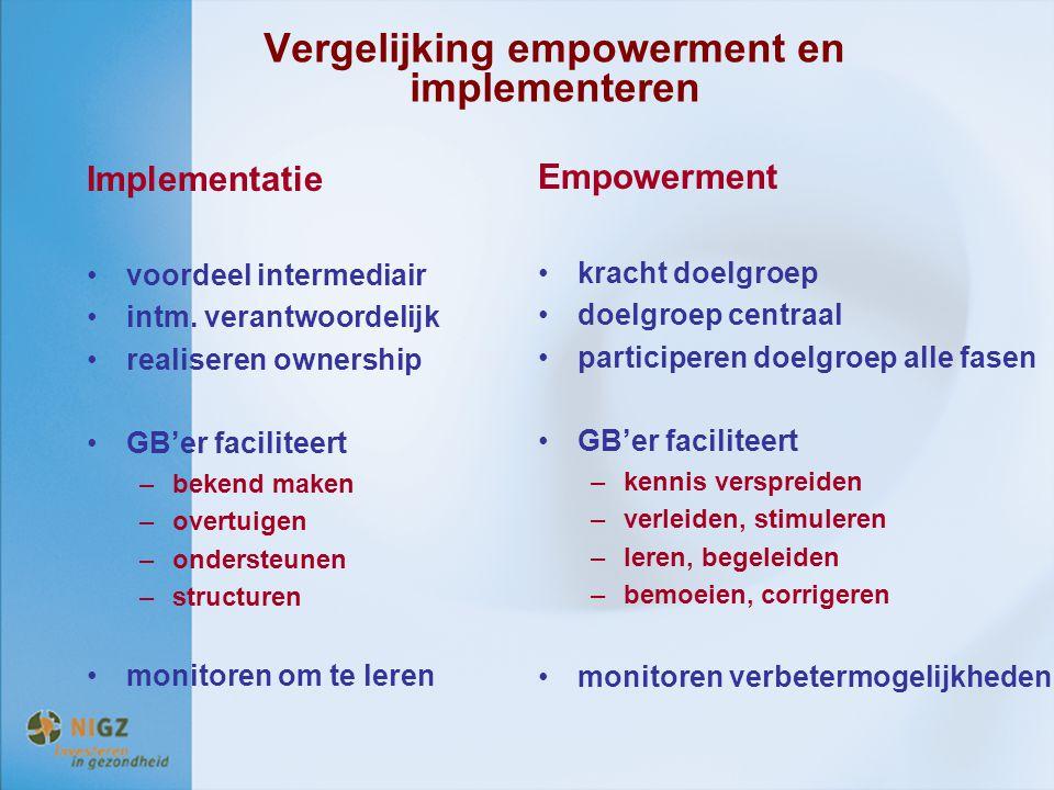 Vergelijking empowerment en implementeren