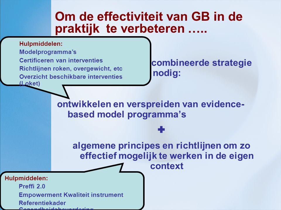 Om de effectiviteit van GB in de praktijk te verbeteren …..