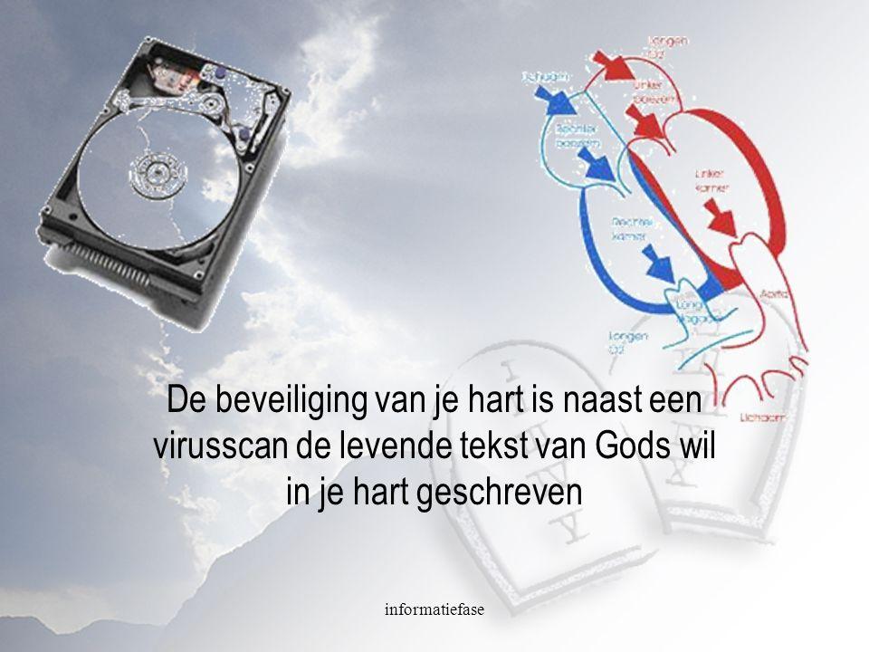 De beveiliging van je hart is naast een virusscan de levende tekst van Gods wil in je hart geschreven