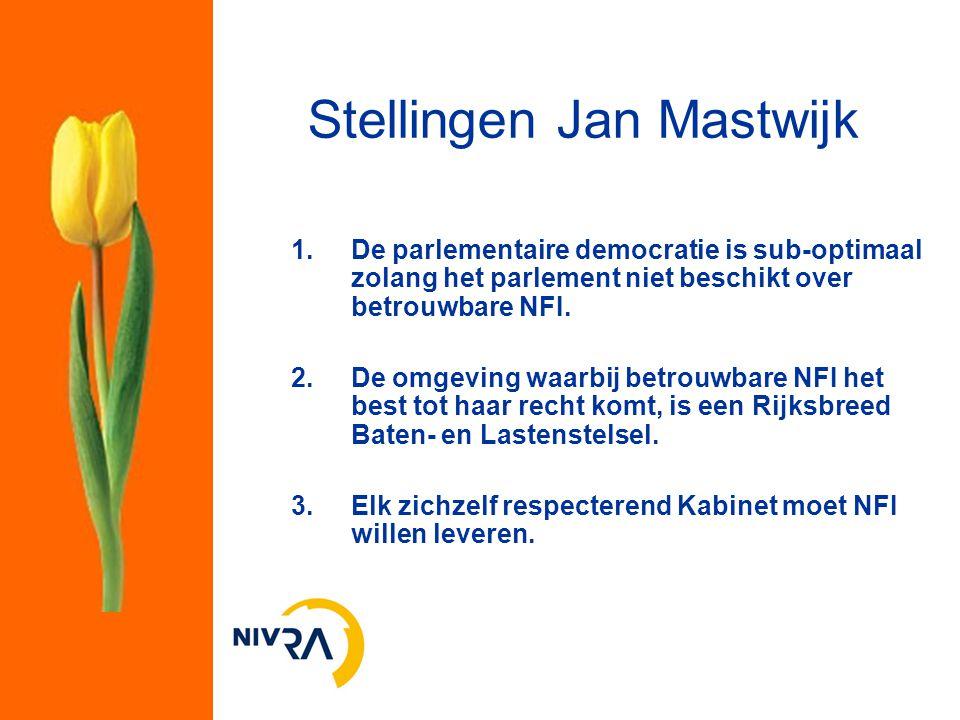 Stellingen Jan Mastwijk