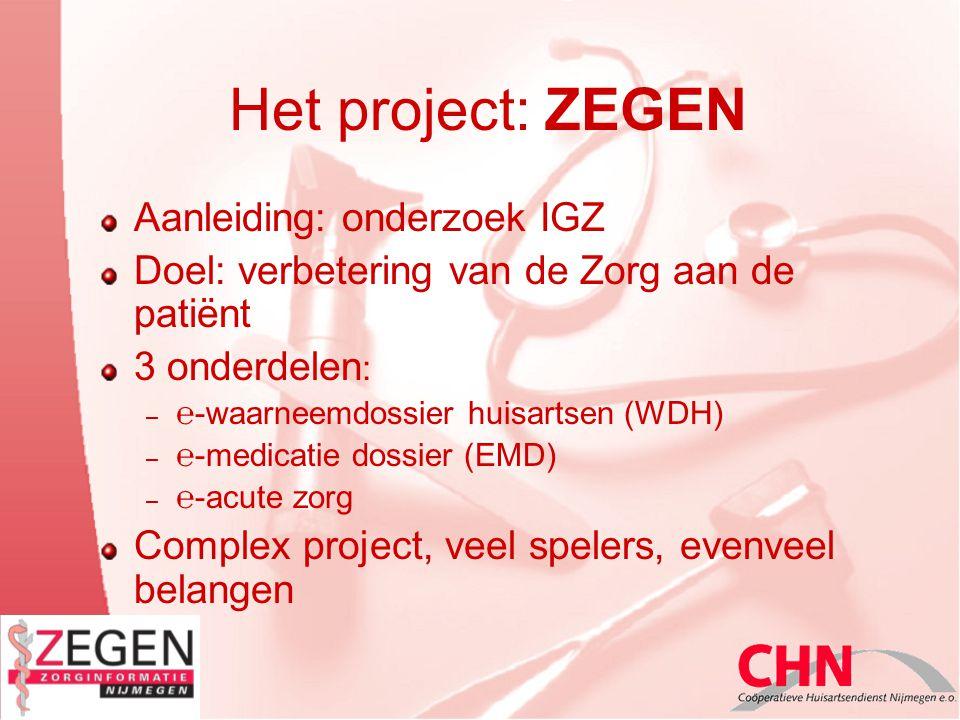 Het project: ZEGEN Aanleiding: onderzoek IGZ