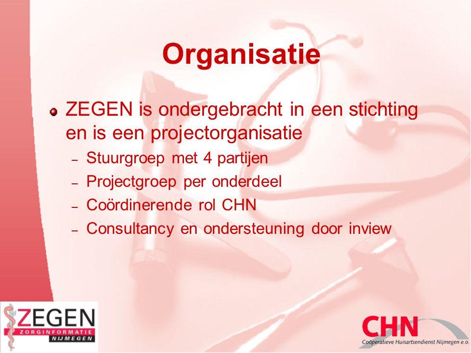 23 september 2004 Organisatie. ZEGEN is ondergebracht in een stichting en is een projectorganisatie.