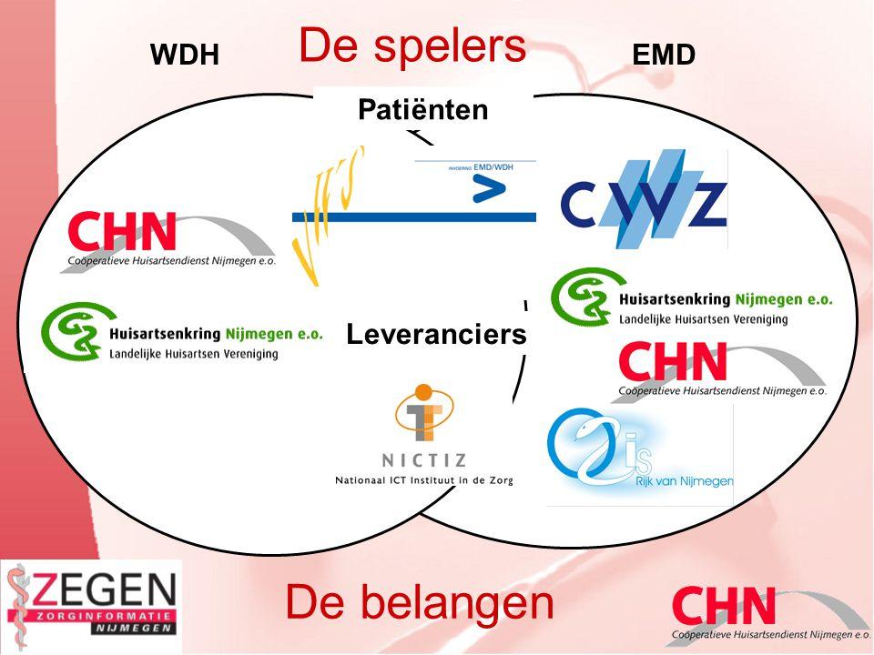 De spelers WDH EMD Patiënten Leveranciers De belangen
