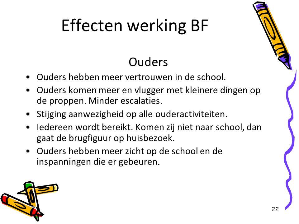 Effecten werking BF Ouders Ouders hebben meer vertrouwen in de school.