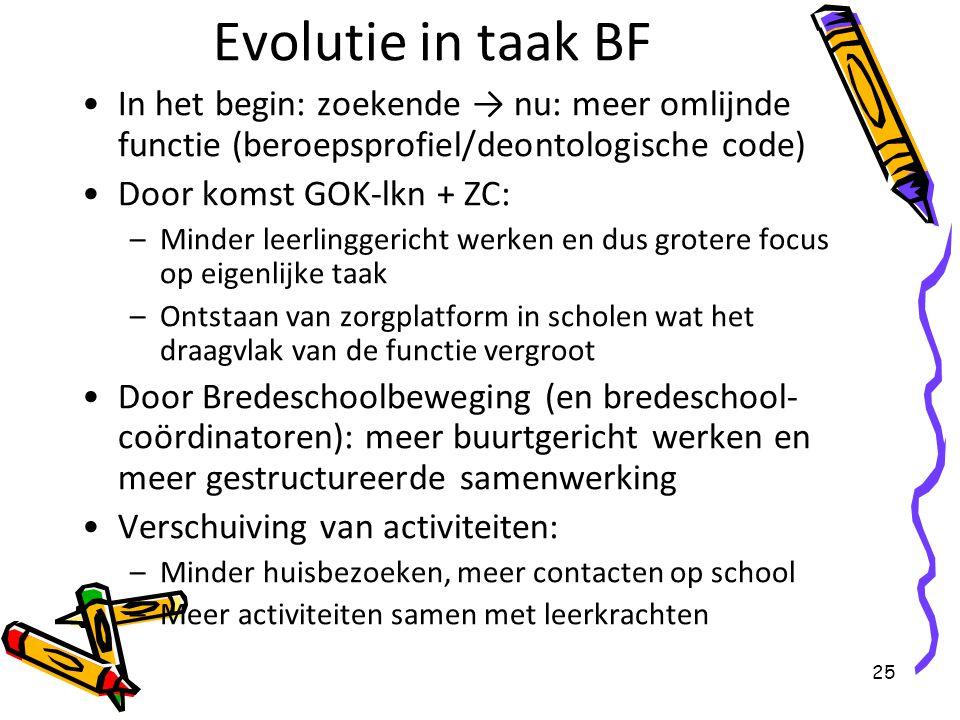 Evolutie in taak BF In het begin: zoekende → nu: meer omlijnde functie (beroepsprofiel/deontologische code)
