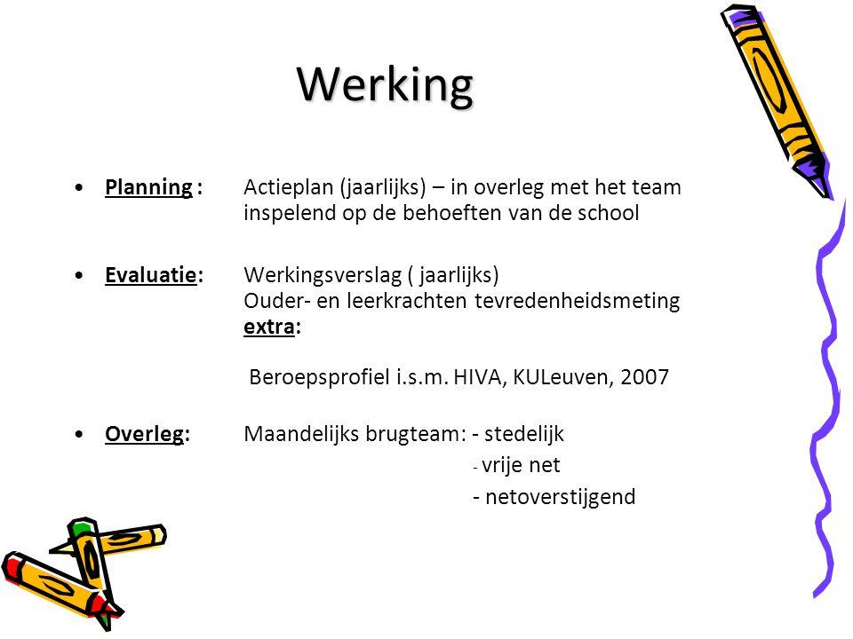 Werking Planning : Actieplan (jaarlijks) – in overleg met het team inspelend op de behoeften van de school.
