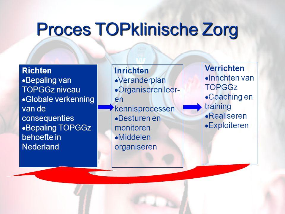 Proces TOPklinische Zorg
