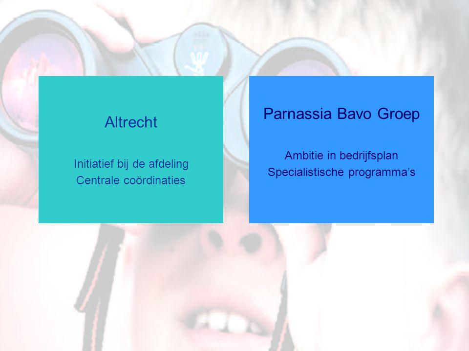Parnassia Bavo Groep Altrecht Ambitie in bedrijfsplan