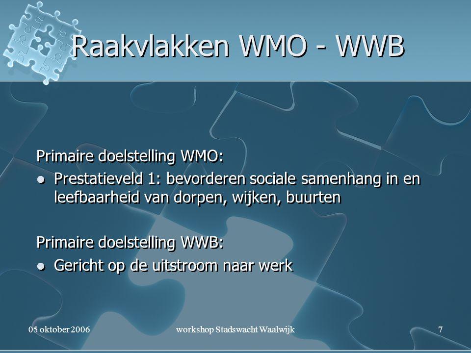 workshop Stadswacht Waalwijk