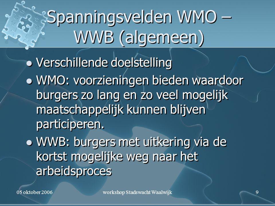 Spanningsvelden WMO – WWB (algemeen)