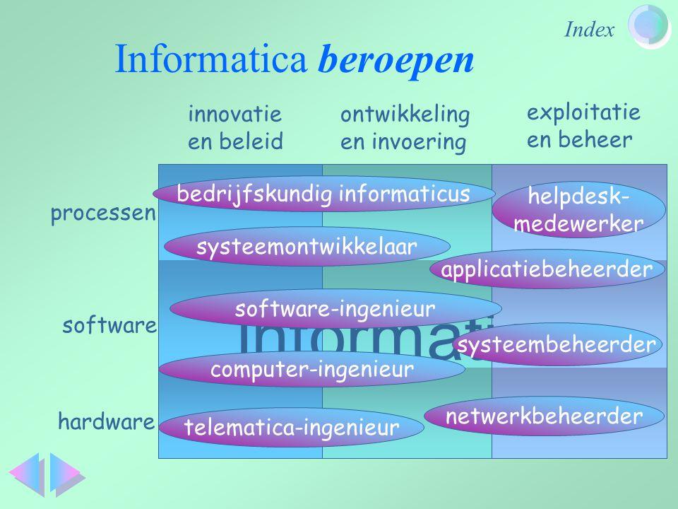 informatica Informatica beroepen innovatie en beleid ontwikkeling