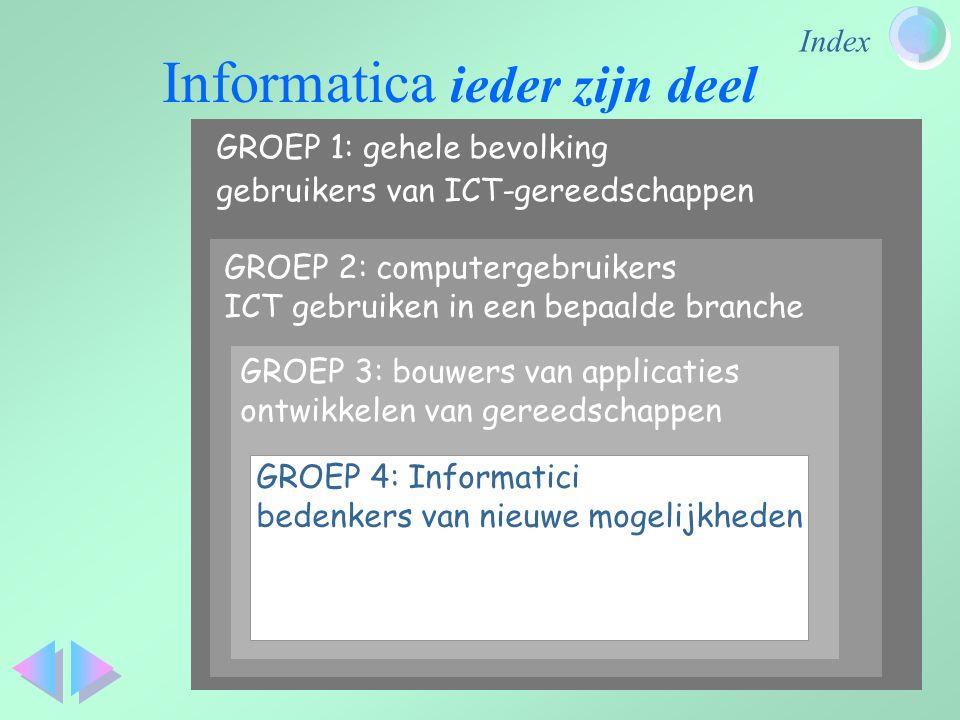 Informatica ieder zijn deel