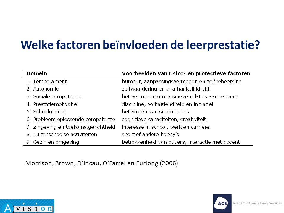 Welke factoren beïnvloeden de leerprestatie