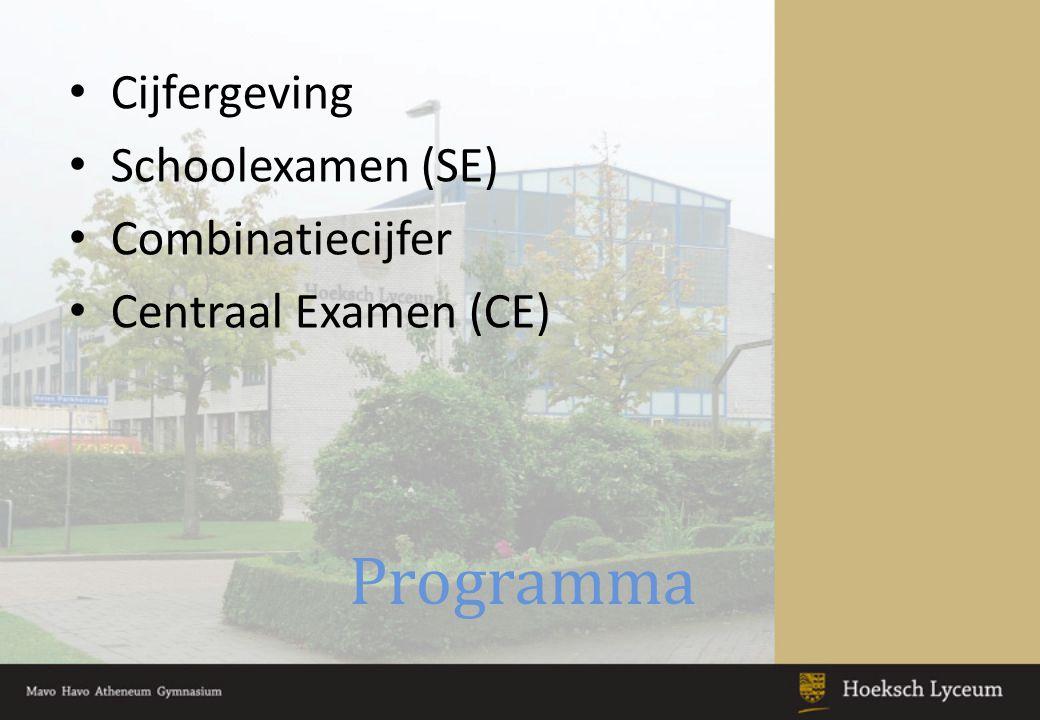 Programma Cijfergeving Schoolexamen (SE) Combinatiecijfer