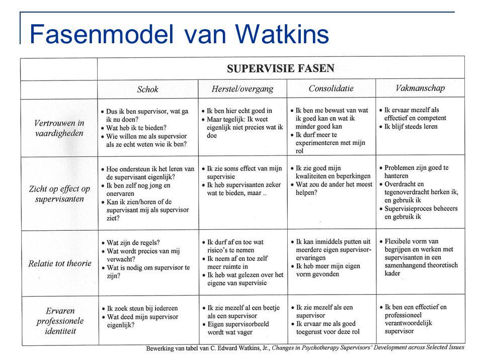 Fasenmodel van Watkins