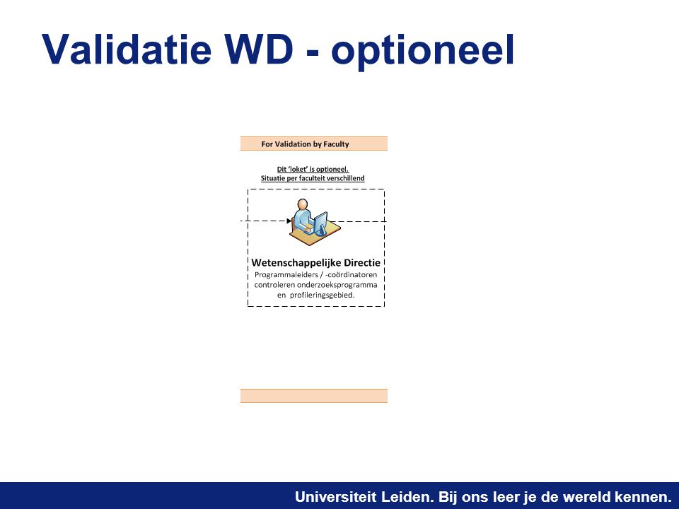 Validatie WD - optioneel