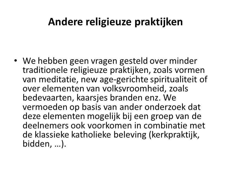 Andere religieuze praktijken