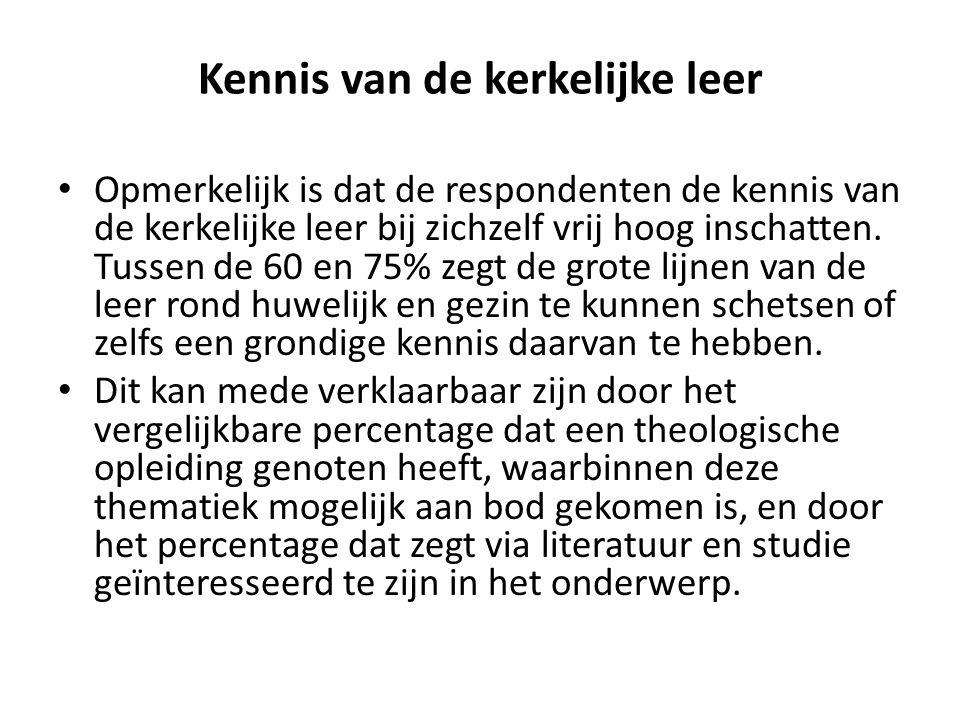 Kennis van de kerkelijke leer