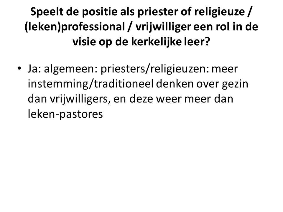 Speelt de positie als priester of religieuze / (leken)professional / vrijwilliger een rol in de visie op de kerkelijke leer