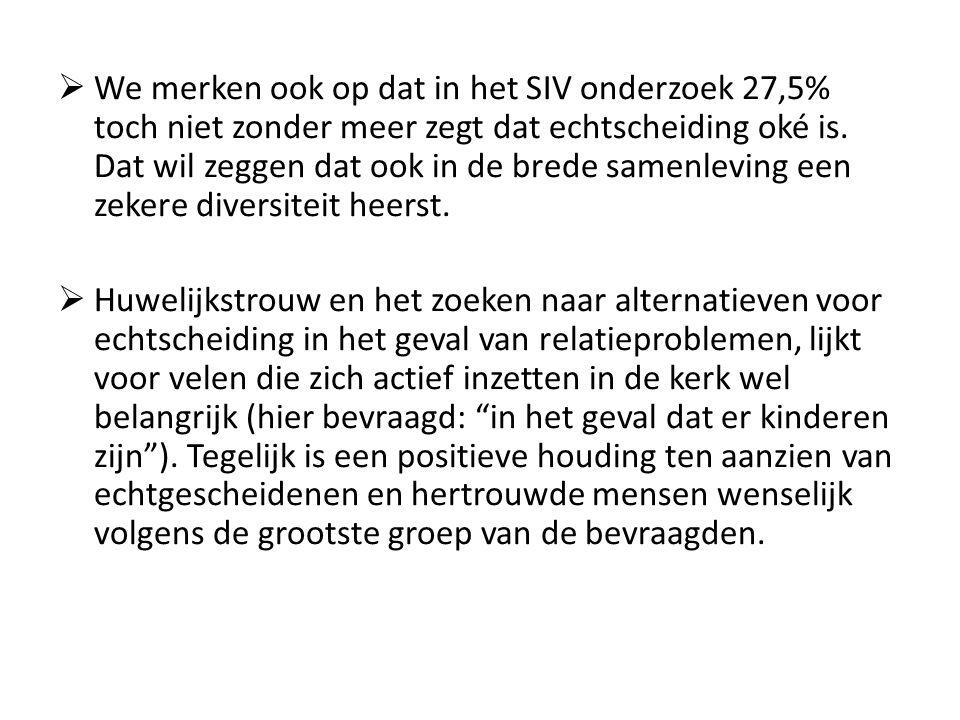 We merken ook op dat in het SIV onderzoek 27,5% toch niet zonder meer zegt dat echtscheiding oké is. Dat wil zeggen dat ook in de brede samenleving een zekere diversiteit heerst.