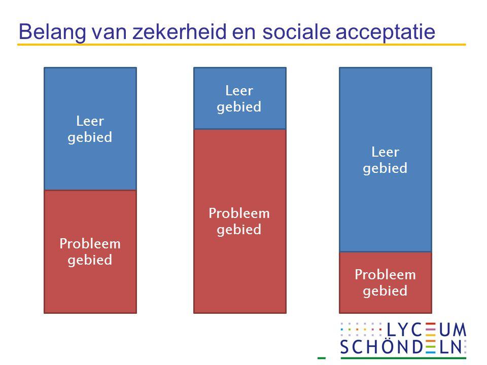 Belang van zekerheid en sociale acceptatie