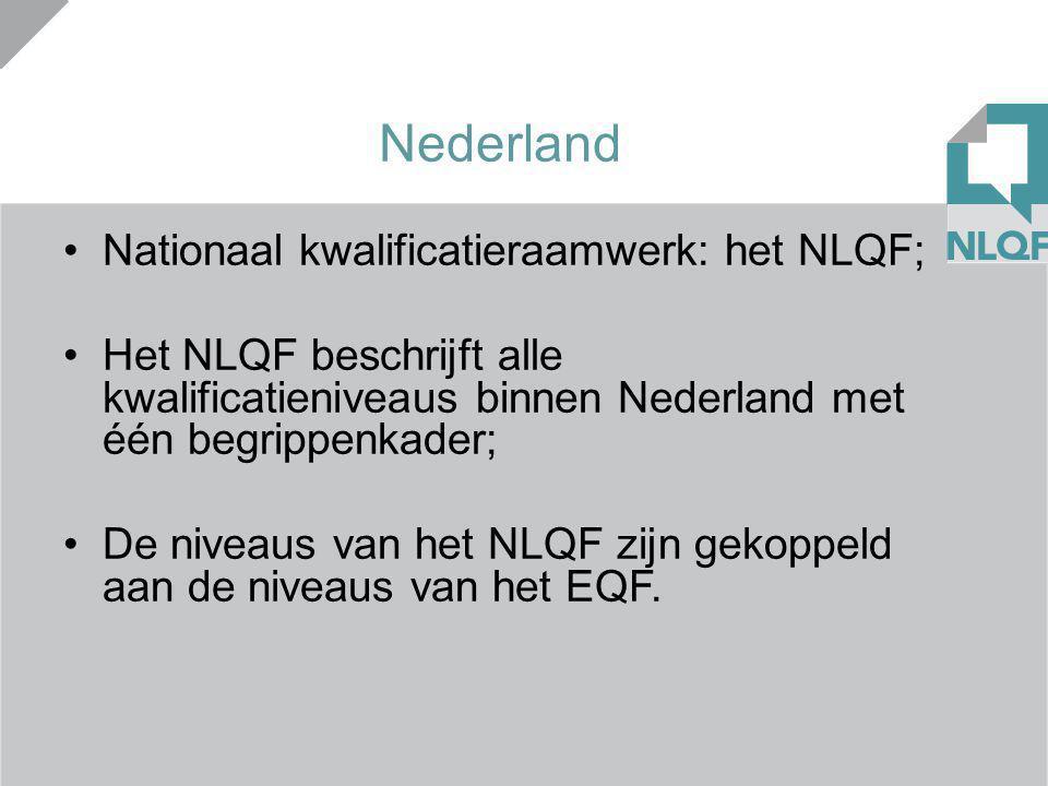 Nederland Nationaal kwalificatieraamwerk: het NLQF;