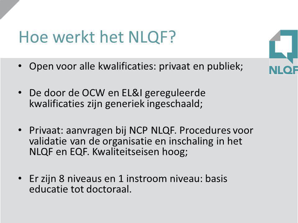 Hoe werkt het NLQF Open voor alle kwalificaties: privaat en publiek;