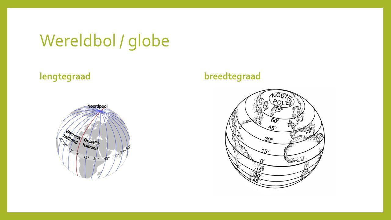 Wereldbol / globe lengtegraad breedtegraad