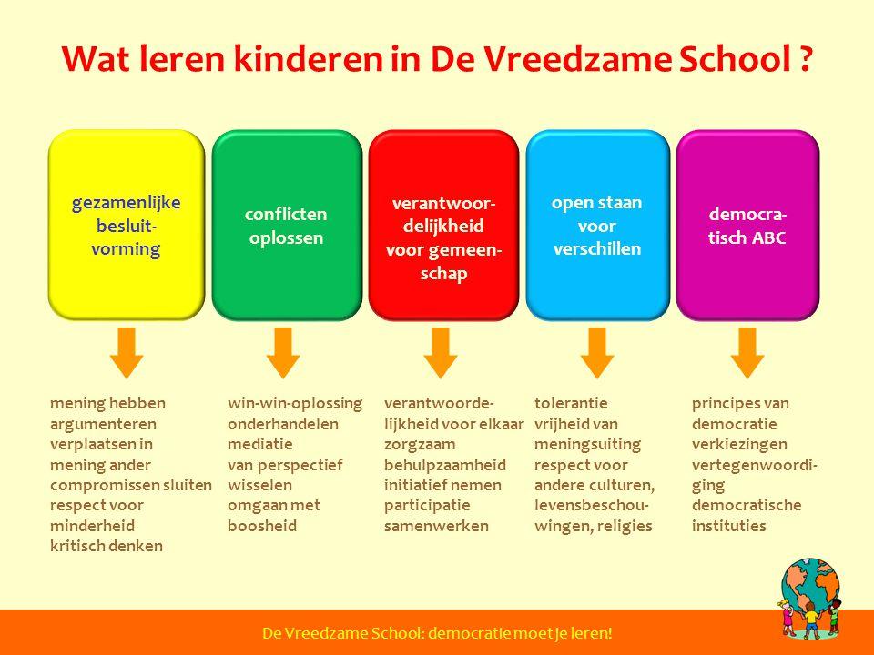Wat leren kinderen in De Vreedzame School