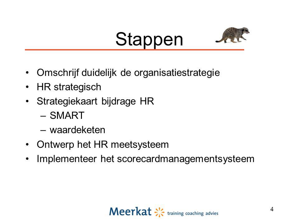 Stappen Omschrijf duidelijk de organisatiestrategie HR strategisch