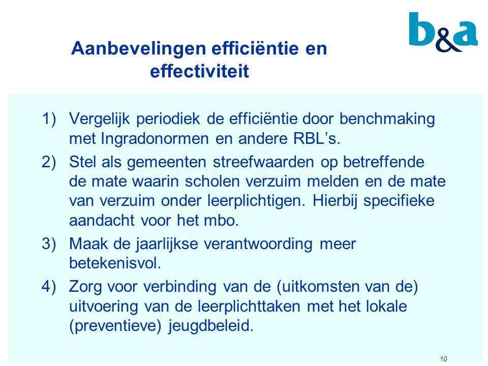 Aanbevelingen efficiëntie en effectiviteit