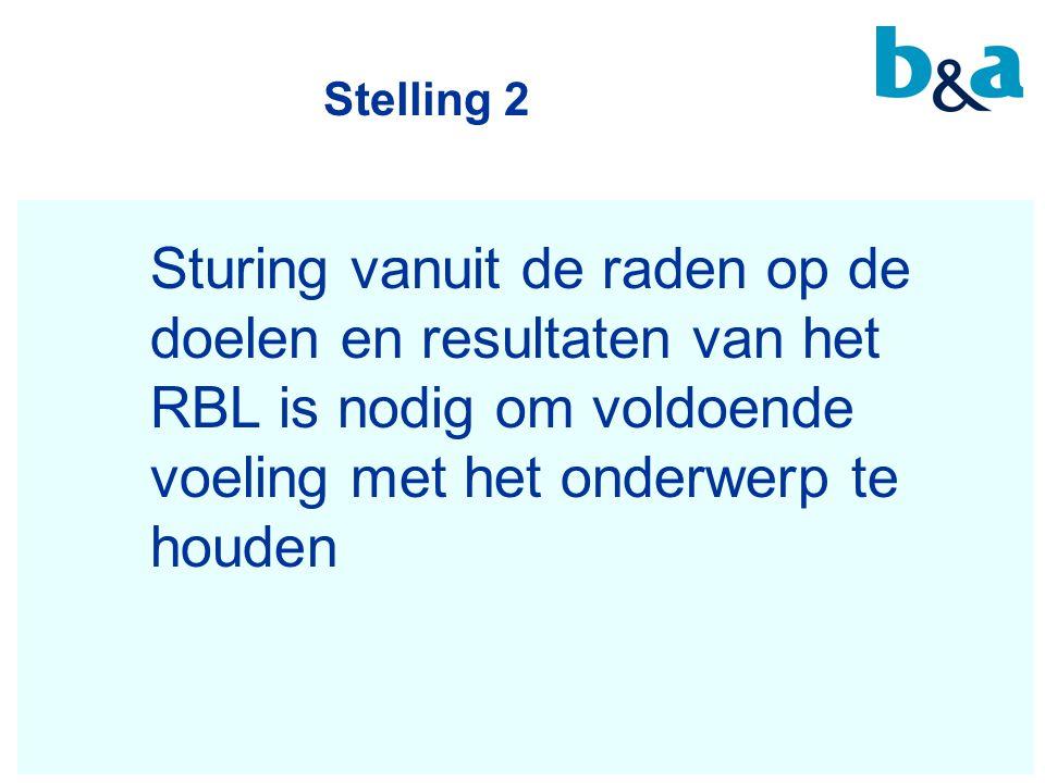 Stelling 2 Sturing vanuit de raden op de doelen en resultaten van het RBL is nodig om voldoende voeling met het onderwerp te houden.