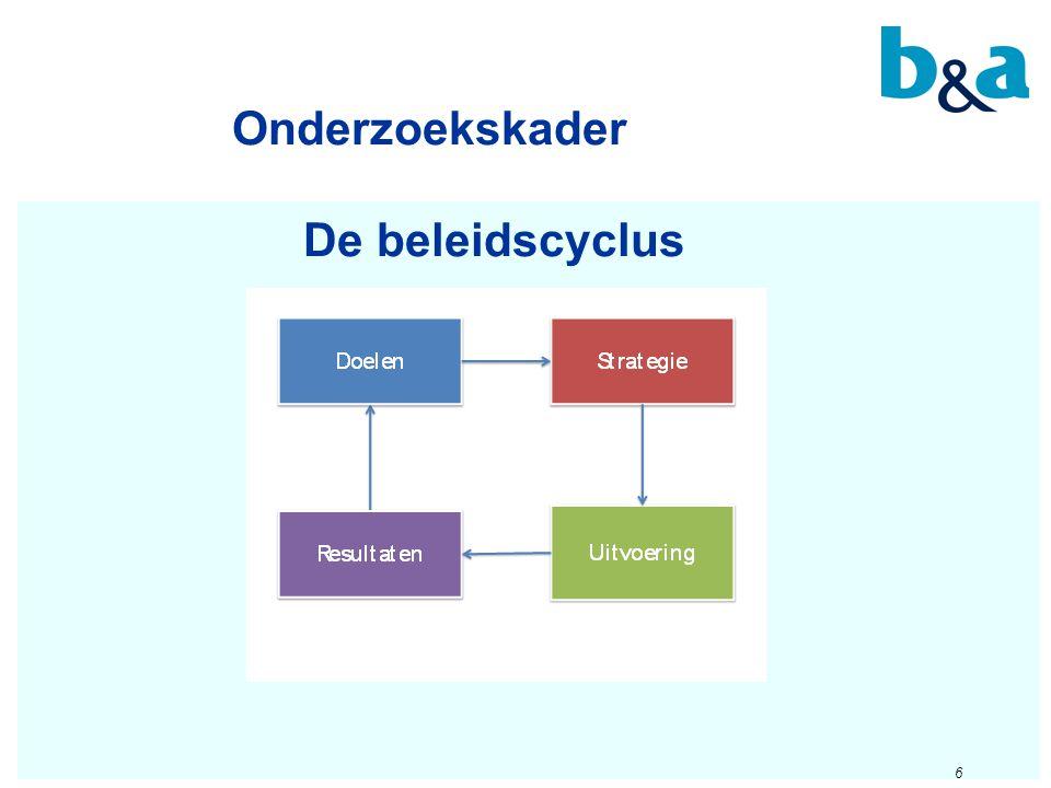 Onderzoekskader De beleidscyclus