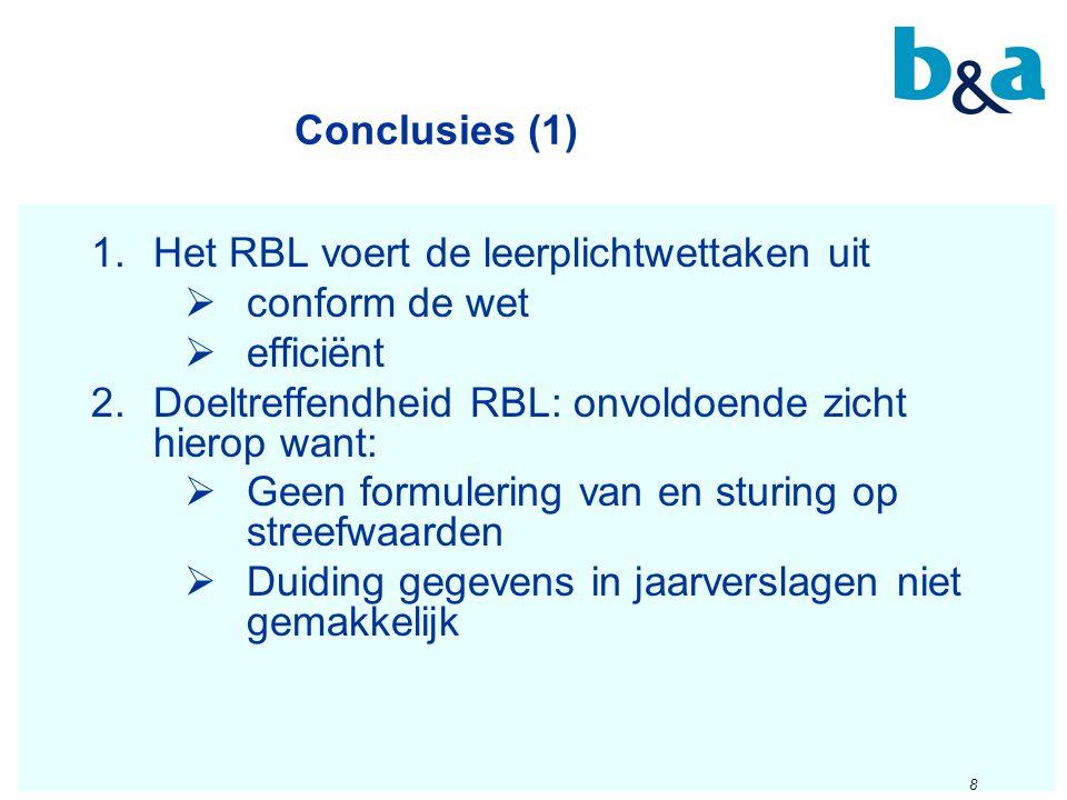 Conclusies (1) Het RBL voert de leerplichtwettaken uit. conform de wet. efficiënt. Doeltreffendheid RBL: onvoldoende zicht hierop want: