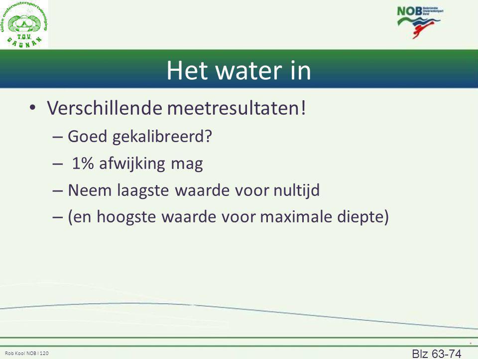 Het water in Verschillende meetresultaten! Goed gekalibreerd