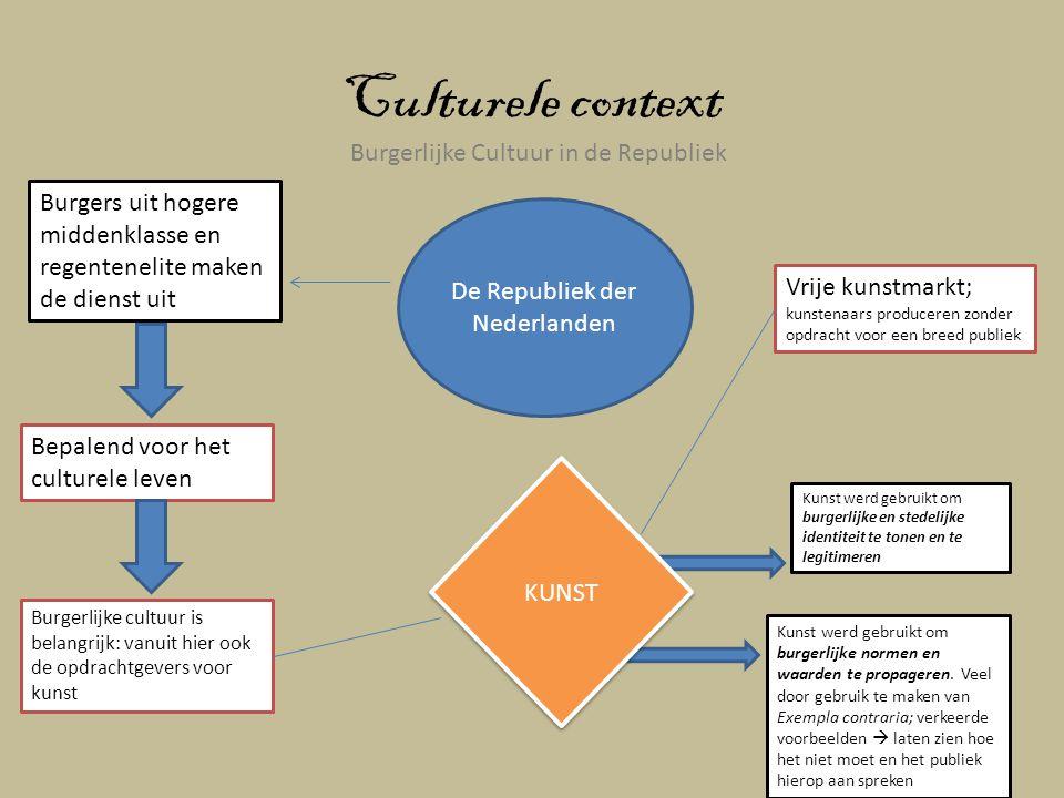 De Republiek der Nederlanden