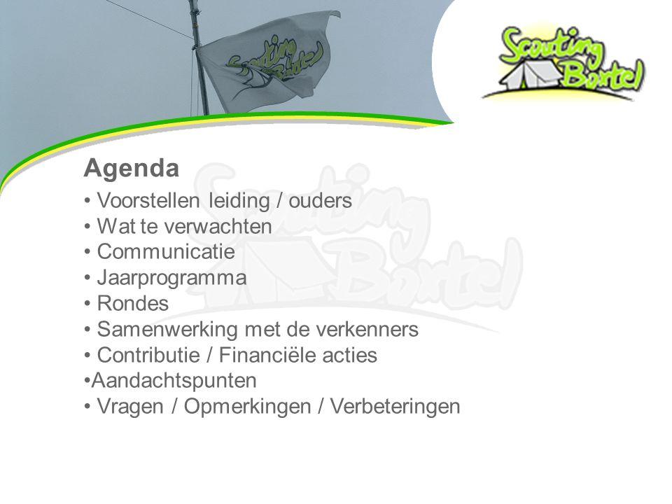 Agenda Voorstellen leiding / ouders Wat te verwachten Communicatie